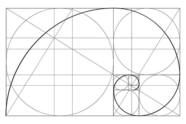 Understanding the Golden Ratio